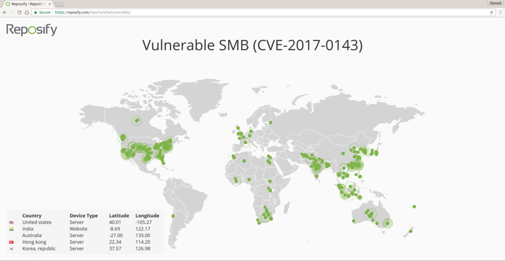 reposify-smb-vulnerable-map-1024x530